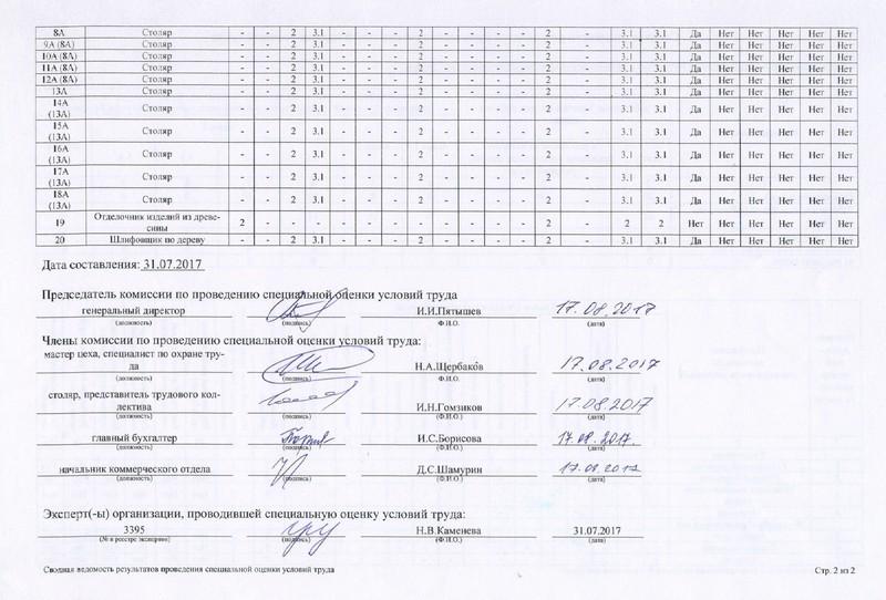 svodnaya-vedomost-rezultatov-002